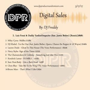 Top ten digital sales