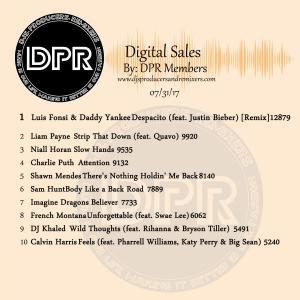 Digital sales Data8 1 17 copy