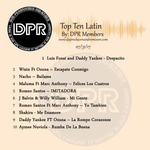 Top Ten Latin copy