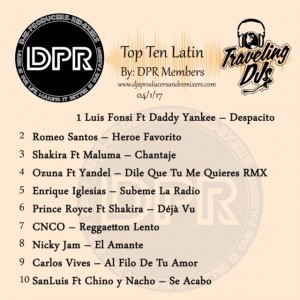 latin music chart for april